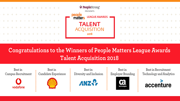 People Matters League Awards TA Winners 2018