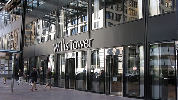 Willis Towers Watson launches employee wellbeing indicator