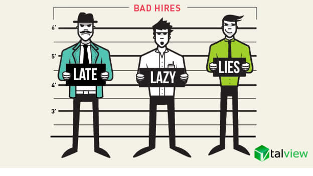 Unseen Cost of a Bad Hire