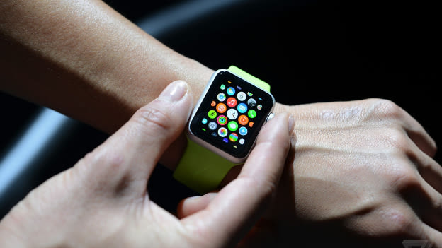 Wearables & the Workplace