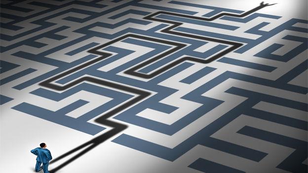 Six Steps to D-E-S-I-G-N Career Development Plan