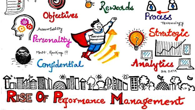 Sketchnote: The evolution of performance management