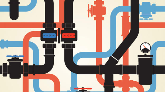 The science of developing a leadership pipeline in an Indian company