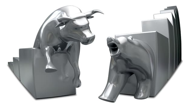 India Hiring Outlook for 2013 - Bullish or Bearish?