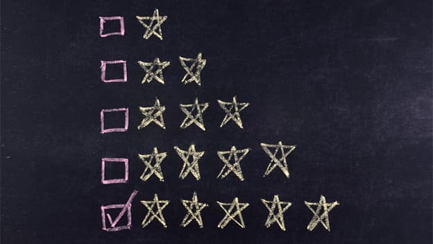 Rating yourself in performance reviews