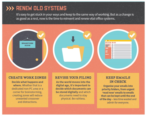 Renew Old Systems