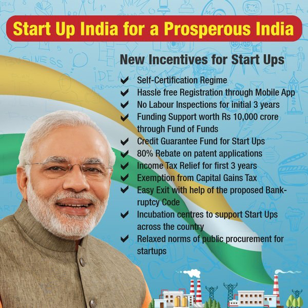 new business plans in india