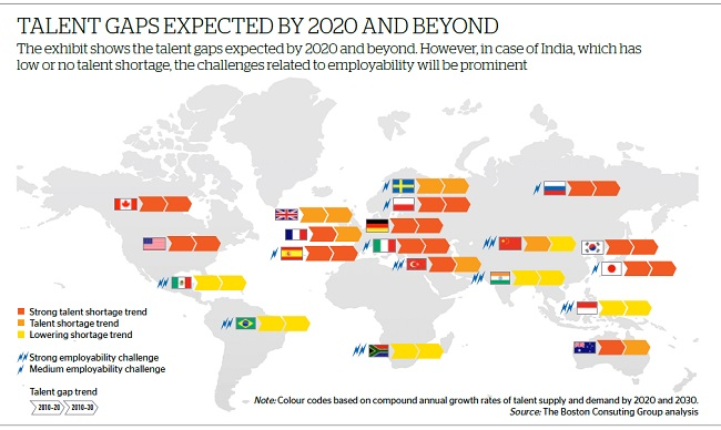 Talent Gaps Expected by 2020 and beyond