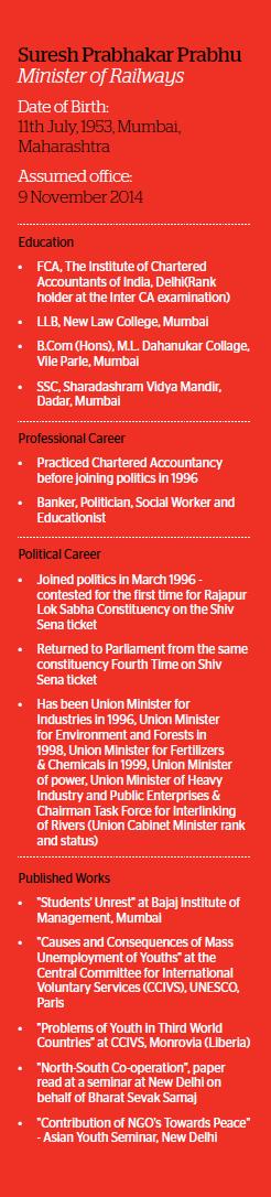 Suresh Prabhu Minister of Railways