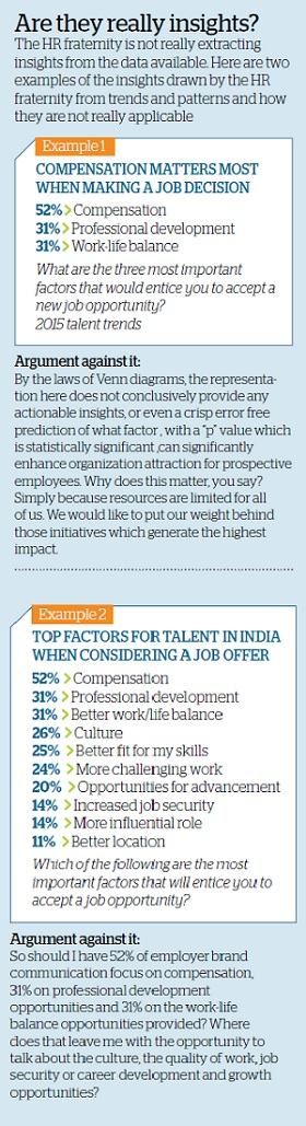 Are they really HR Insights