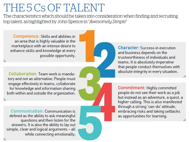 The 5Cs of Talent