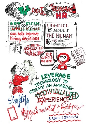 The Digital Tsunami in HR