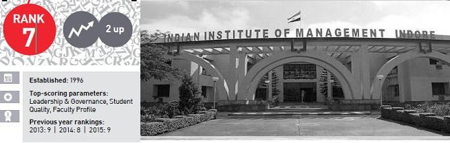 IIM Indore Rank 7
