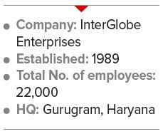 Interglobe info