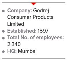 Godrej consumer products info
