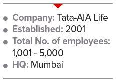 Tata AIA Life details