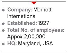 Marriott International info