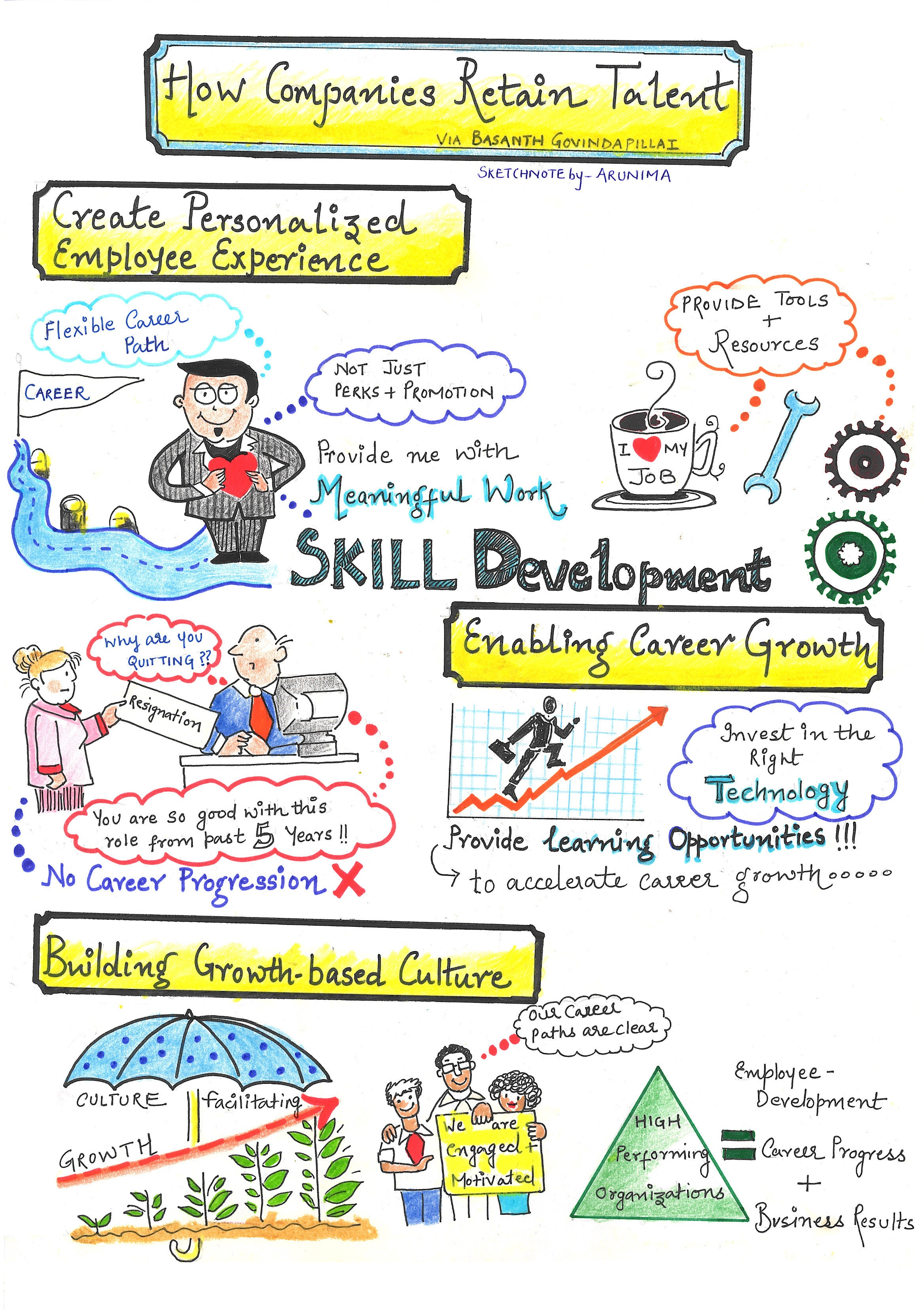 Article: Sketchnote on how to retain your talent — People