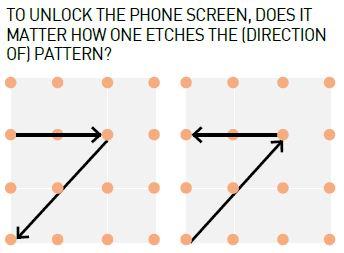 Unlocking the phone screen