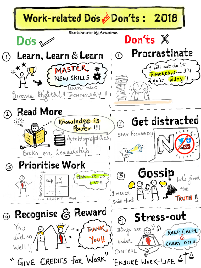 Sketchnote on To Dos
