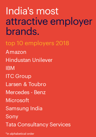 Randstad_Top_Employer_Brand