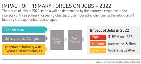 Impact_on_Jobs