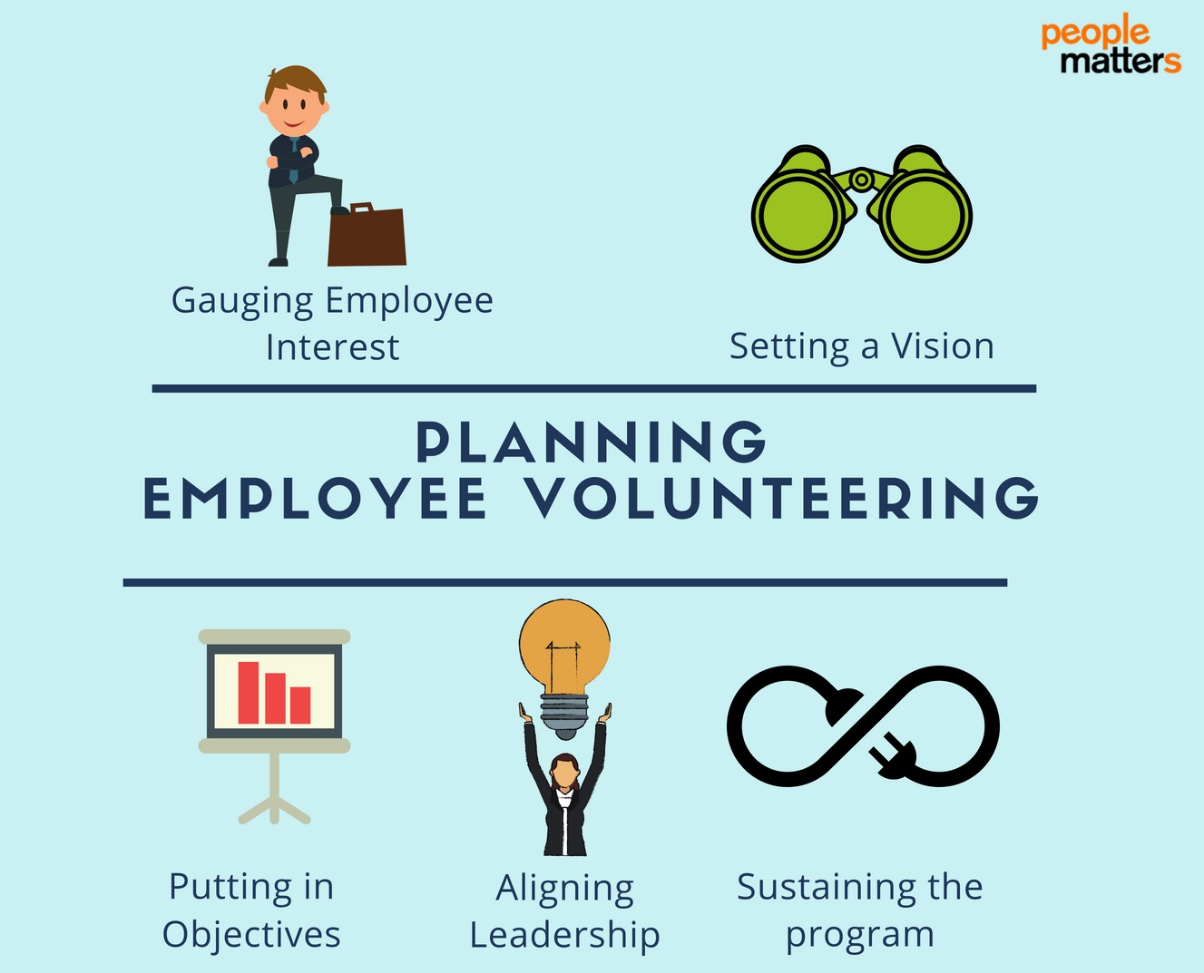 Planning_Employee_Volunteering_Plan_People_Matters