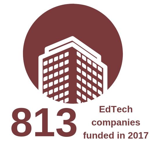 Edtech_Funding_Education_Technology