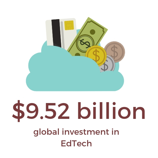 Edtech_Funding_Global_Education_Technoloy_Learning