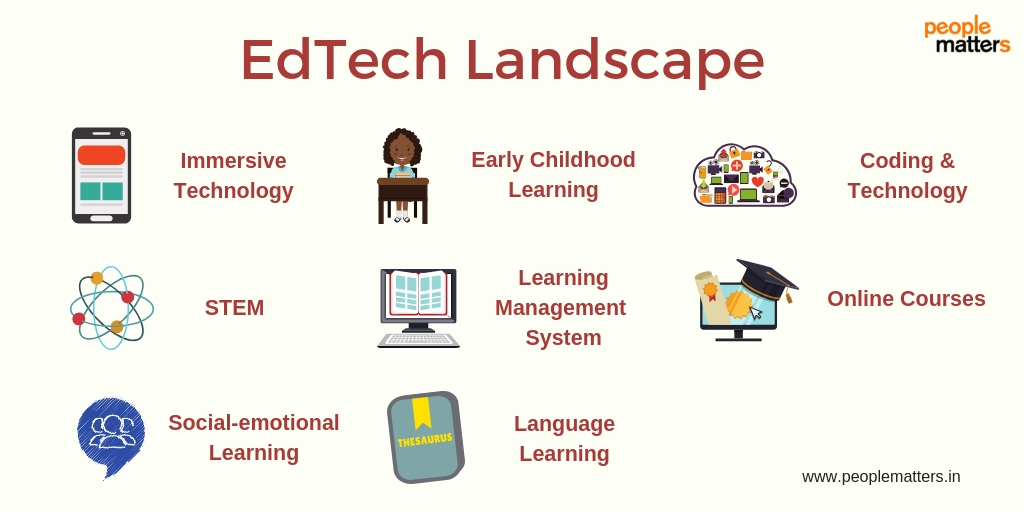Edtech_Landscape_Online_Technology_Funding_Trends