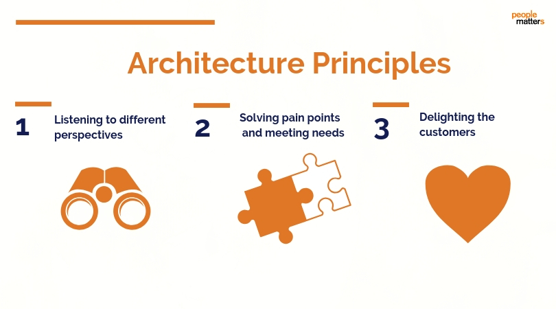 Architecting_Principle_Employee_Value_Proposition_EVP_Accenture_APAC_Grace_Yip