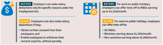 Singapore Employment Act salary deductions
