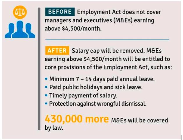 Singapore Employment Act M&Es