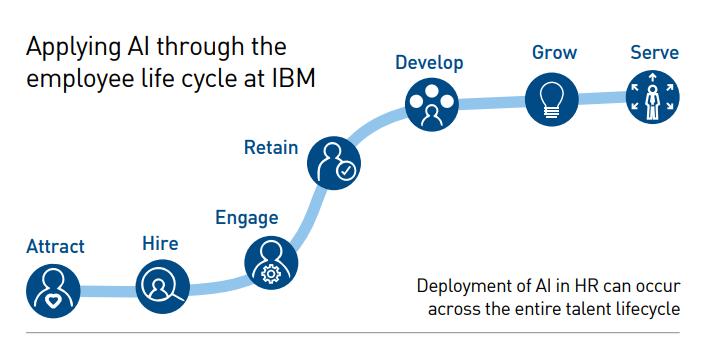 IBM_AI