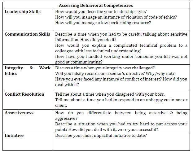 Article: How to integrate competency-based hiring in