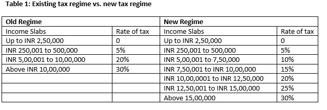Tax_regime