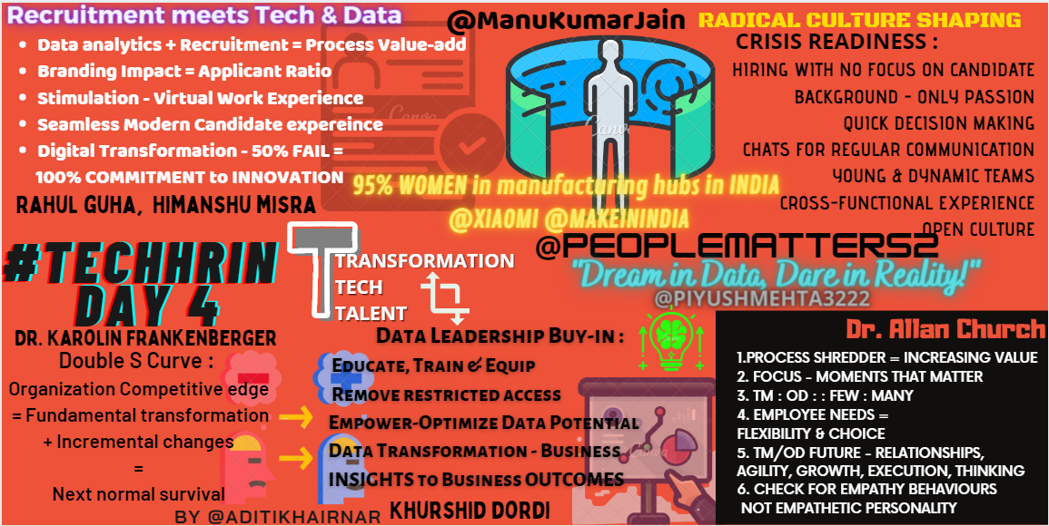 Day4_TechHRIN