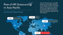 Rise of HR Outsourcing in Asia Pacific