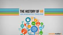 An animated timeline of the history of HR