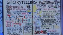 Leveraging Storytelling in Digital Organizations
