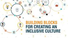 6 ingredients that make organizational cultures inclusive