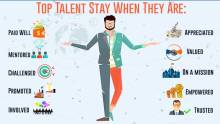 Top Talent stay when they are…