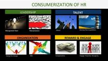 Consumerization of HR - A case of blind men and the elephant?