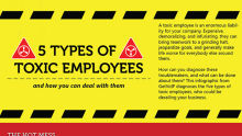 5 Types of Toxic Employees
