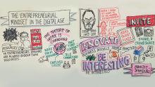 The entrepreneur mindset in the digital age