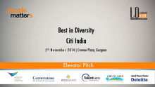 Roleplay Techniques used to integrate talent at CITI India