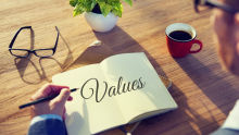 Do We Need Organizational Values?