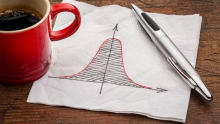 Bell curve or an 'L' curve? Performance Management once again