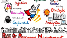 Sketchnote: The evolution of performance management