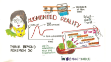 The reality of Augmented Reality